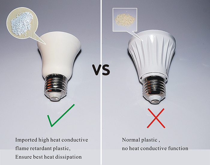 Smart Led Como Elegir Un Foco Led Aluminio O Plastico